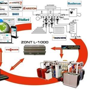 ZONT (Climate) – системы интеллектуального управления отоплением.